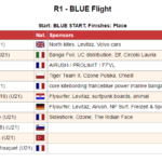 2016 Formula Kite Worlds China R1 Blue 10.09.2016