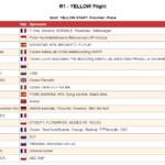2016 Formula Kite Worlds China R1 Yellow 10.09.2016