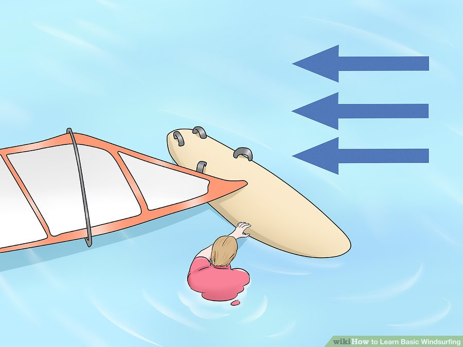 Learn Windsurfing Step-05 - Windsurf Basic of Starting sail is downwind in respect of the board